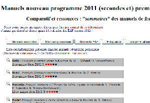 Sommaires des manuels 2011