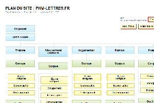 Plan du site phm-lettres